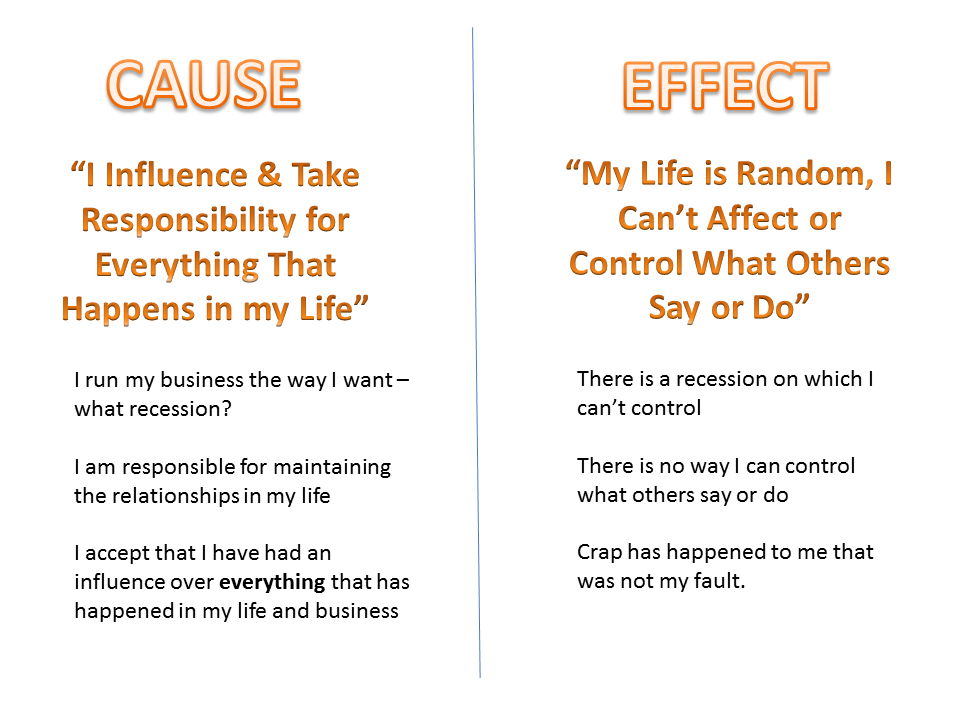 cause and effect my successful life who controls your life